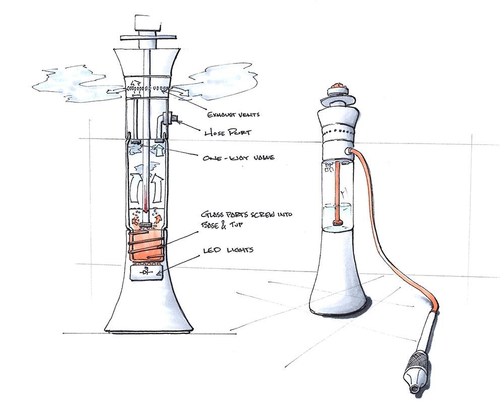 product-design-conceptualization